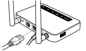 funktionierenden Router